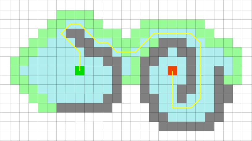 Illustration graphique de la recherche du chemin le plus court avec l'algorithme A*